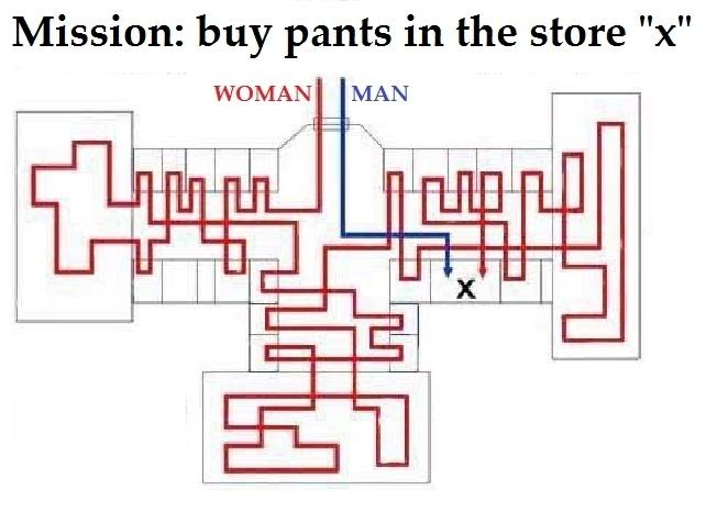 How to shop with a lady and stay sane (2/4)